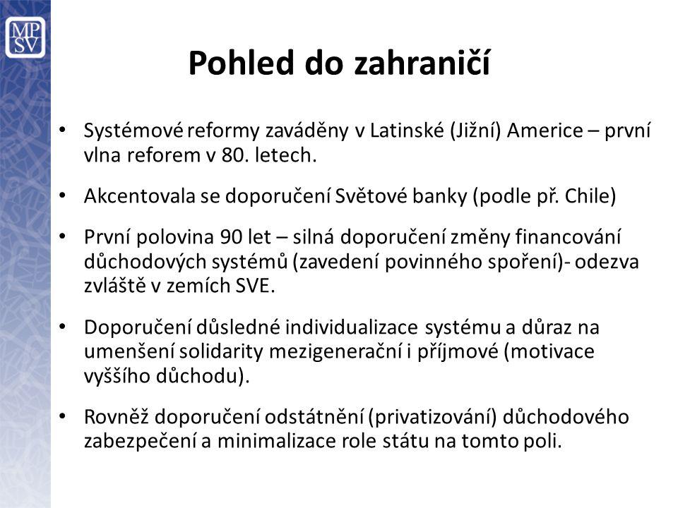 Pohled do zahraničí Systémové reformy zaváděny v Latinské (Jižní) Americe – první vlna reforem v 80. letech. Akcentovala se doporučení Světové banky (