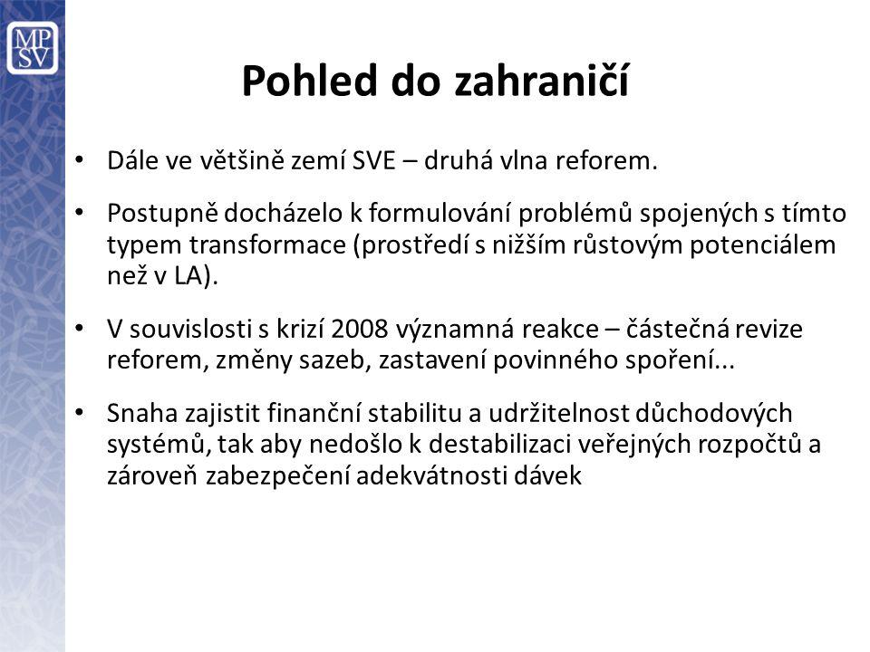 Pohled do zahraničí Dále ve většině zemí SVE – druhá vlna reforem. Postupně docházelo k formulování problémů spojených s tímto typem transformace (pro