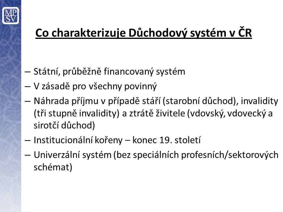 Co charakterizuje Důchodový systém v ČR – Jde o dominantní zdroj příjmů (~ 94-95 %) – Výše náhradového poměru je cca 42 % (hrubý) respektive 53 % (čistý) – Výdaje důchodového systému – cca 9 % HDP – Příspěvková sazba – 28 % (6,5+21,5), respektive 30 % (8,5+21,5) – Ve vzorci zabudována značná příjmová solidarita (mimo jiné znamená relativně nízké riziko chudoby seniorů)
