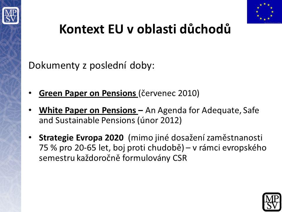 Kontext EU v oblasti důchodů Dokumenty z poslední doby: Green Paper on Pensions (červenec 2010) White Paper on Pensions – An Agenda for Adequate, Safe