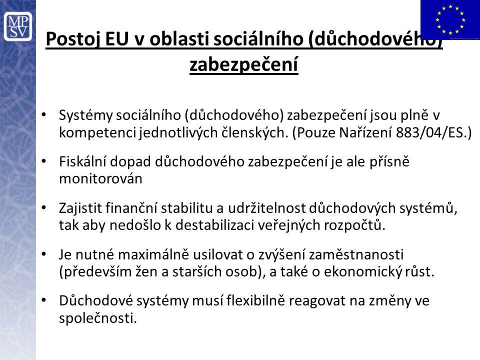 Postoj EU v oblasti sociálního (důchodového) zabezpečení Systémy sociálního (důchodového) zabezpečení jsou plně v kompetenci jednotlivých členských. (
