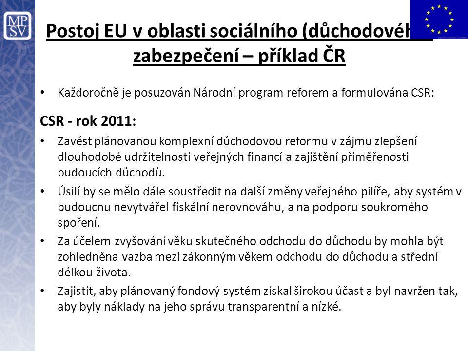 Postoj EU v oblasti sociálního (důchodového) zabezpečení – příklad ČR Každoročně je posuzován Národní program reforem a formulována CSR: CSR - rok 201