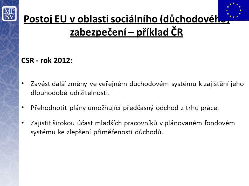Postoj EU v oblasti sociálního (důchodového) zabezpečení – příklad ČR CSR - rok 2012: Zavést další změny ve veřejném důchodovém systému k zajištění je