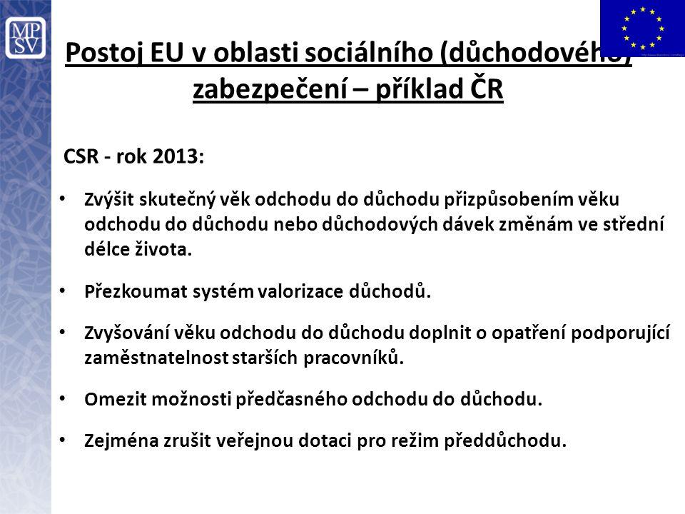 Postoj EU v oblasti sociálního (důchodového) zabezpečení – příklad ČR CSR - rok 2013: Zvýšit skutečný věk odchodu do důchodu přizpůsobením věku odchod