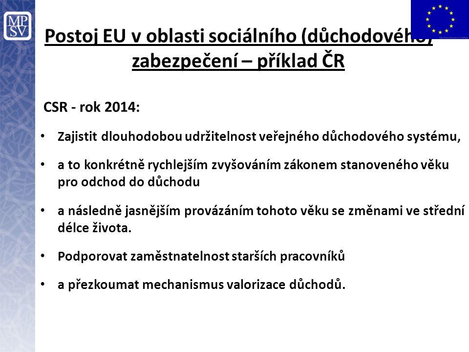 Postoj EU v oblasti sociálního (důchodového) zabezpečení – příklad ČR CSR - rok 2014: Zajistit dlouhodobou udržitelnost veřejného důchodového systému,