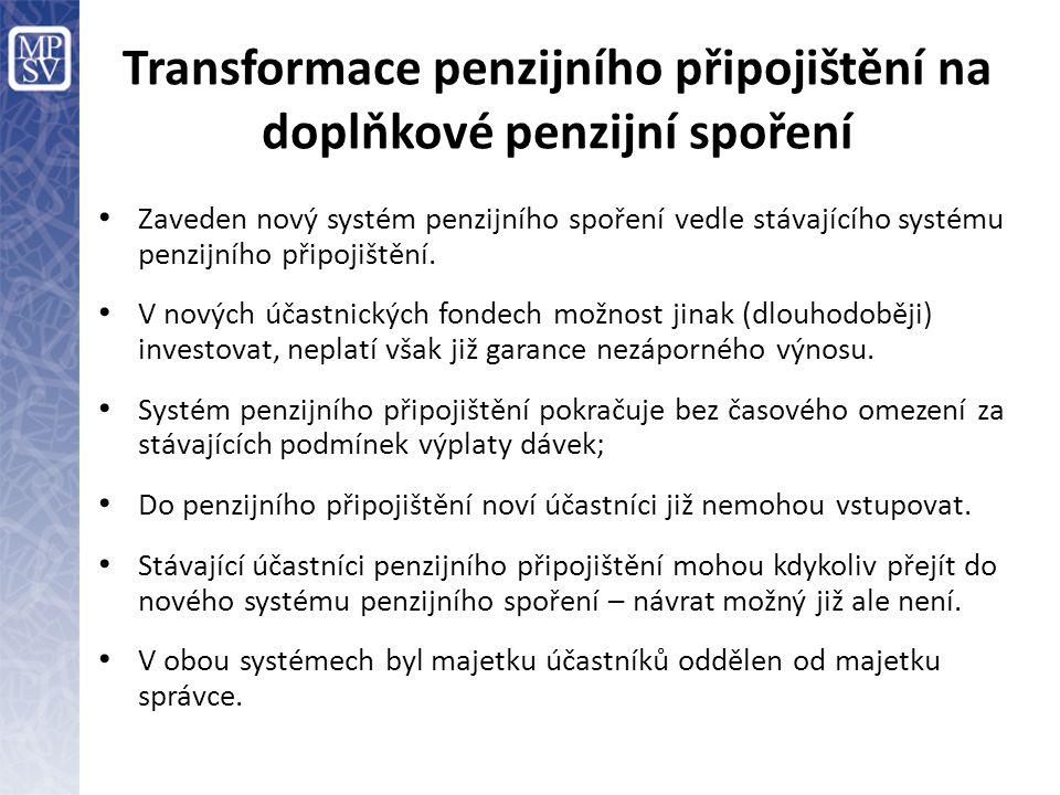 Transformace penzijního připojištění na doplňkové penzijní spoření Zaveden nový systém penzijního spoření vedle stávajícího systému penzijního připoji