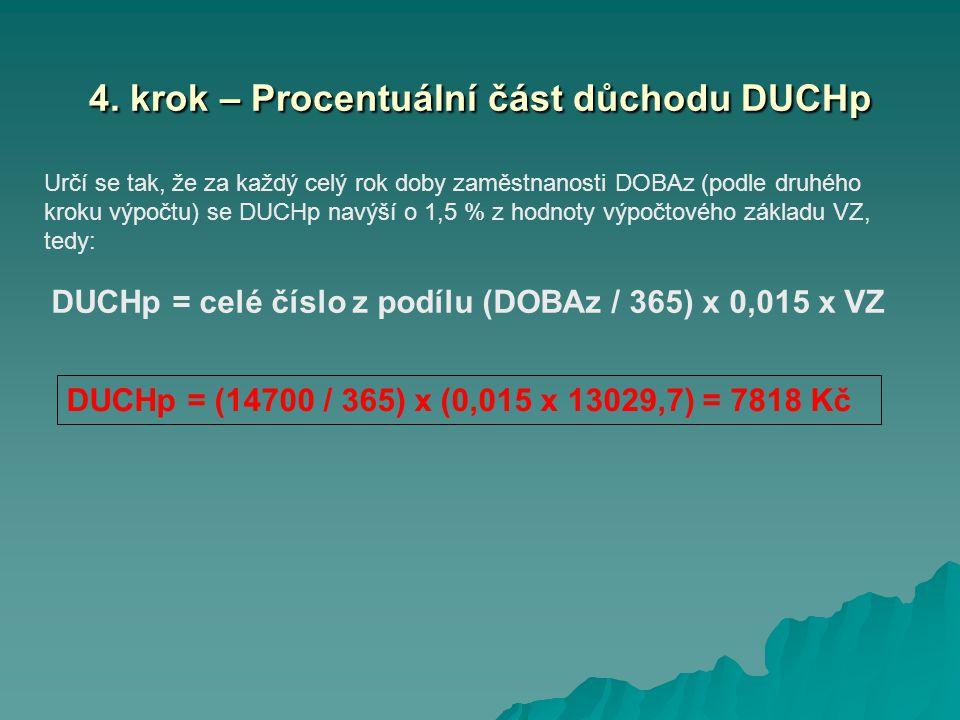 4. krok – Procentuální část důchodu DUCHp Určí se tak, že za každý celý rok doby zaměstnanosti DOBAz (podle druhého kroku výpočtu) se DUCHp navýší o 1