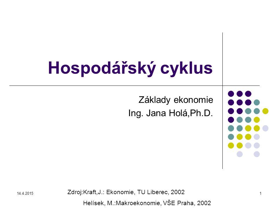 14.4.20151 Hospodářský cyklus Základy ekonomie Ing.