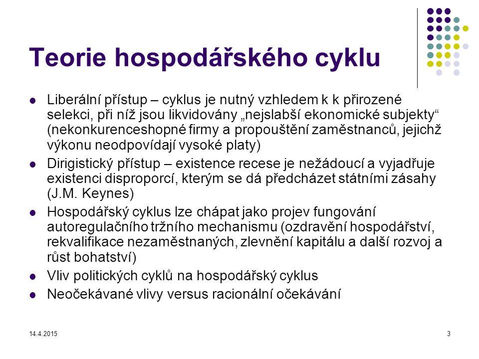 14.4.20154 Monetární politika Základy ekonomie Ing.