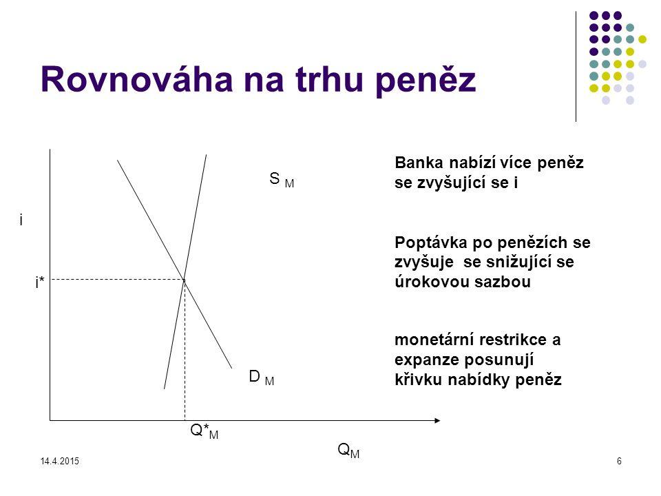 14.4.20156 Rovnováha na trhu peněz i QMQM D M S M Banka nabízí více peněz se zvyšující se i Poptávka po penězích se zvyšuje se snižující se úrokovou sazbou monetární restrikce a expanze posunují křivku nabídky peněz i* Q* M
