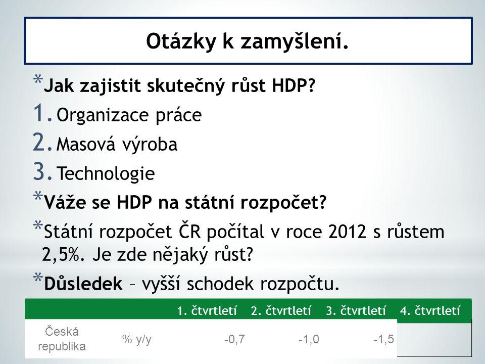 * Jak zajistit skutečný růst HDP. 1. Organizace práce 2.