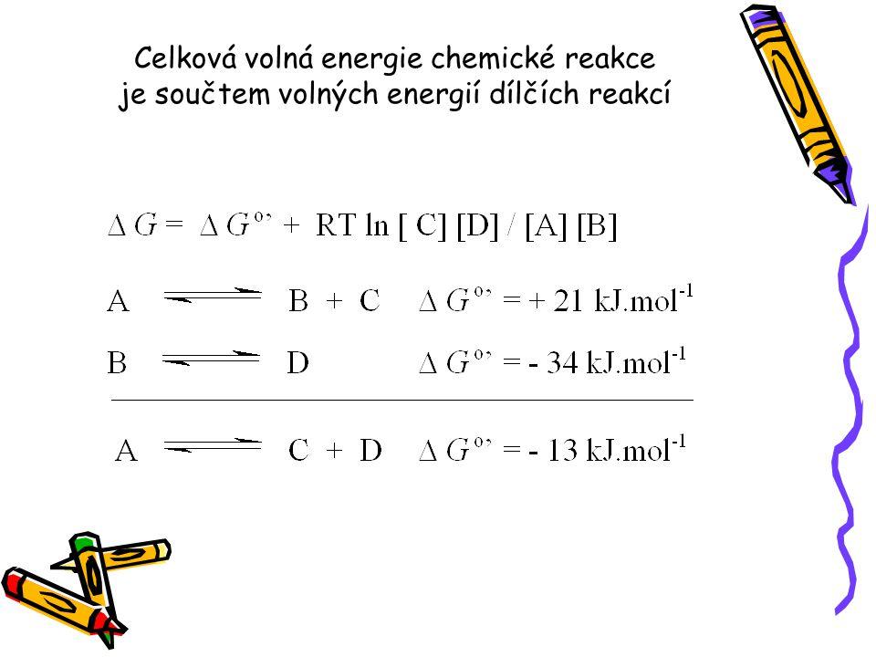 Celková volná energie chemické reakce je součtem volných energií dílčích reakcí