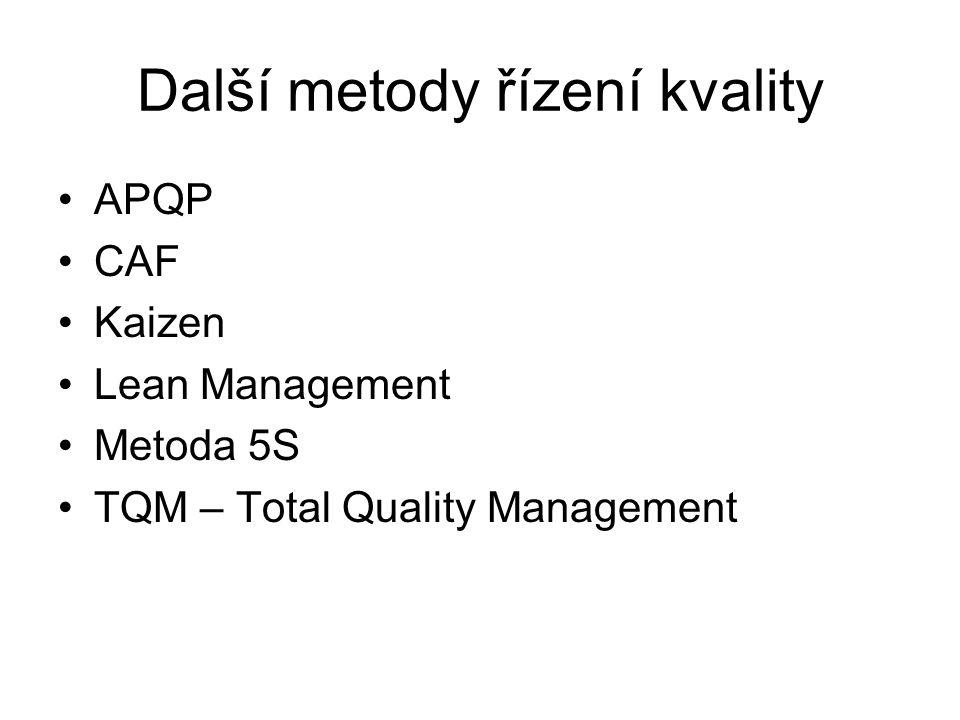 Další metody řízení kvality APQP CAF Kaizen Lean Management Metoda 5S TQM – Total Quality Management