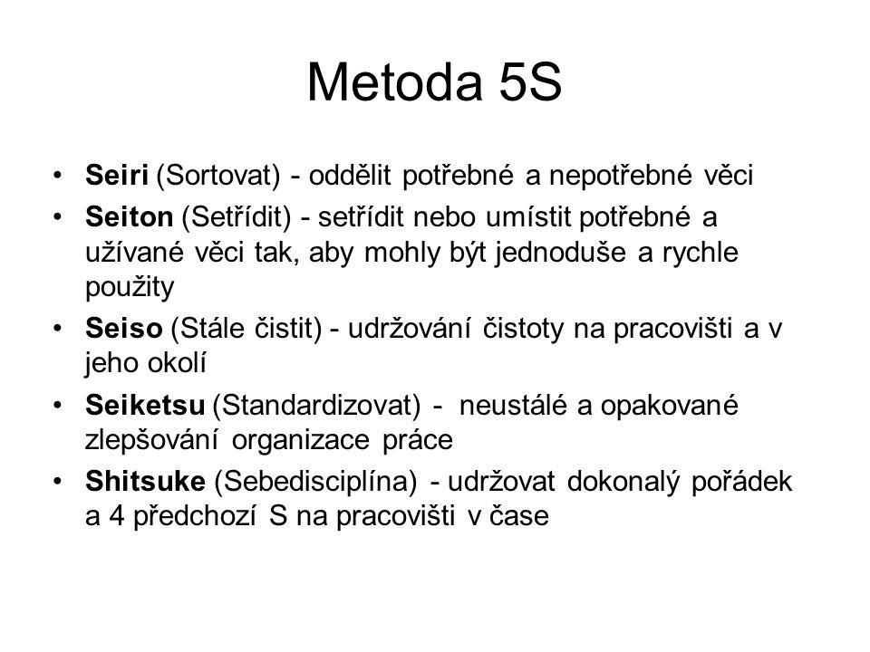 Metoda 5S Seiri (Sortovat) - oddělit potřebné a nepotřebné věci Seiton (Setřídit) - setřídit nebo umístit potřebné a užívané věci tak, aby mohly být jednoduše a rychle použity Seiso (Stále čistit) - udržování čistoty na pracovišti a v jeho okolí Seiketsu (Standardizovat) - neustálé a opakované zlepšování organizace práce Shitsuke (Sebedisciplína) - udržovat dokonalý pořádek a 4 předchozí S na pracovišti v čase