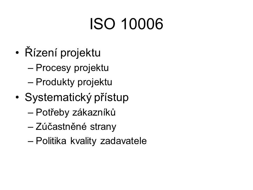 Řízení projektu –Procesy projektu –Produkty projektu Systematický přístup –Potřeby zákazníků –Zúčastněné strany –Politika kvality zadavatele