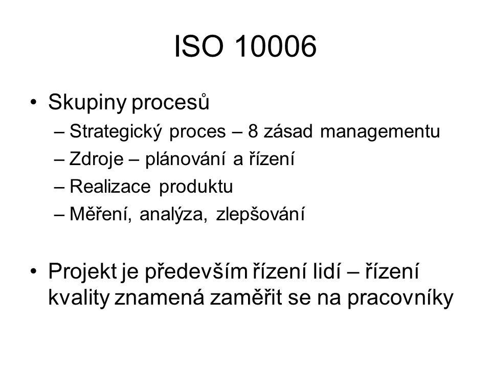 ISO 10006 Skupiny procesů –Strategický proces – 8 zásad managementu –Zdroje – plánování a řízení –Realizace produktu –Měření, analýza, zlepšování Projekt je především řízení lidí – řízení kvality znamená zaměřit se na pracovníky