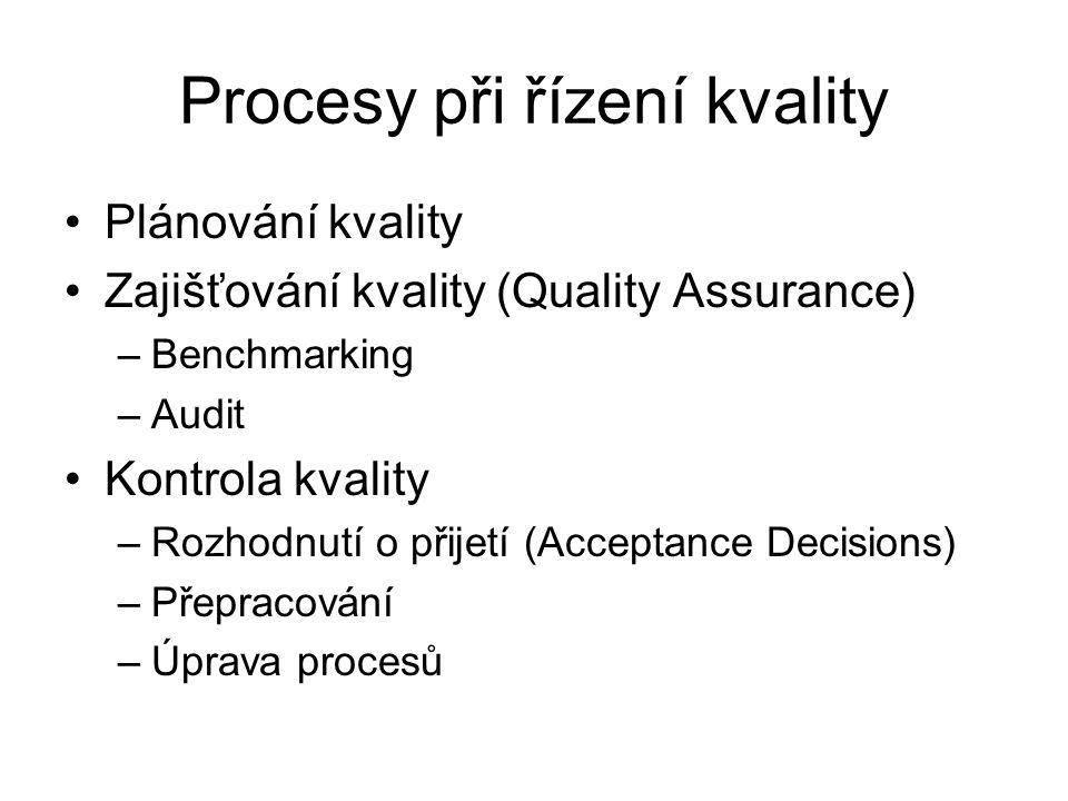 Procesy při řízení kvality Plánování kvality Zajišťování kvality (Quality Assurance) –Benchmarking –Audit Kontrola kvality –Rozhodnutí o přijetí (Acceptance Decisions) –Přepracování –Úprava procesů