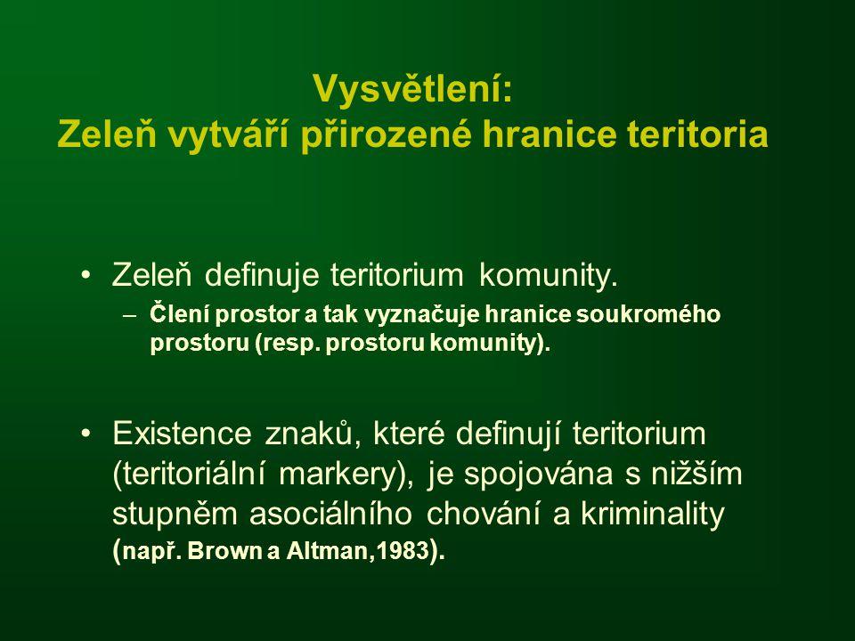 Vysvětlení: Zeleň vytváří přirozené hranice teritoria Zeleň definuje teritorium komunity.