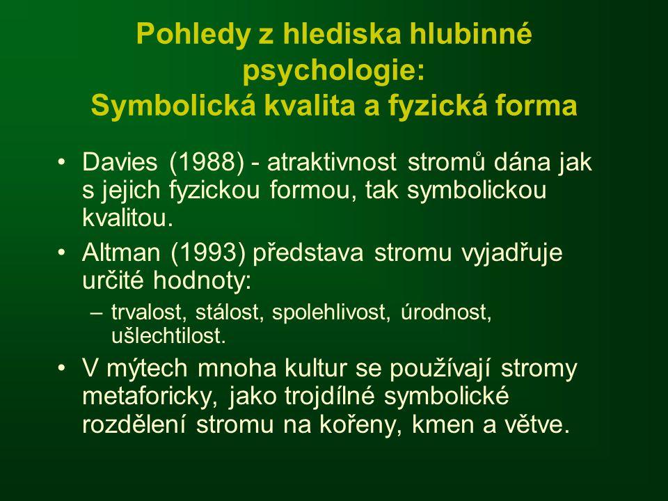 Pohledy z hlediska hlubinné psychologie: Symbolická kvalita a fyzická forma Davies (1988) - atraktivnost stromů dána jak s jejich fyzickou formou, tak symbolickou kvalitou.