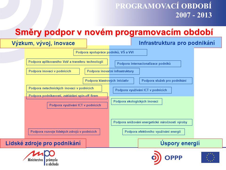 Konvergence Phasing-out Phasing-in Regionální konkurence- schopnost a zaměstnanost PRIORITY KOHEZNÍ POLITIKY V LETECH 2007-2013
