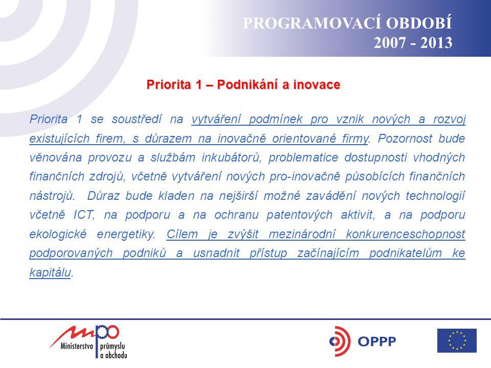 PROGRAMOVACÍ OBDOBÍ 2007 - 2013 Směry podpor v novém programovacím období Výzkum, vývoj, inovace Infrastruktura pro podnikání Lidské zdroje pro podnikáníÚspory energií Podpora spolupráce podniků, VŠ a VVI Podpora aplikovaného VaV a transferu technologií Podpora internacionalizace podniků Podpora inovací v podnicích Podpora podnikavosti, zakládání spin-off firem Podpora rozvoje lidských zdrojů v podnicích Podpora inovační infrastruktury Podpora služeb pro podnikání Podpora netechnických inovací v podnicích Podpora využívání ICT v podnicích Podpora ekologických inovací Podpora klastrových iniciativ Podpora využívání ICT v podnicích Podpora efektivního využívání energií Podpora snižování energetické náročnosti výroby