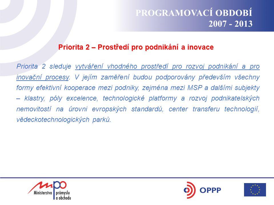 PROGRAMOVACÍ OBDOBÍ 2007 - 2013 Priorita 1 – Podnikání a inovace Priorita 1 se soustředí na vytváření podmínek pro vznik nových a rozvoj existujících firem, s důrazem na inovačně orientované firmy.