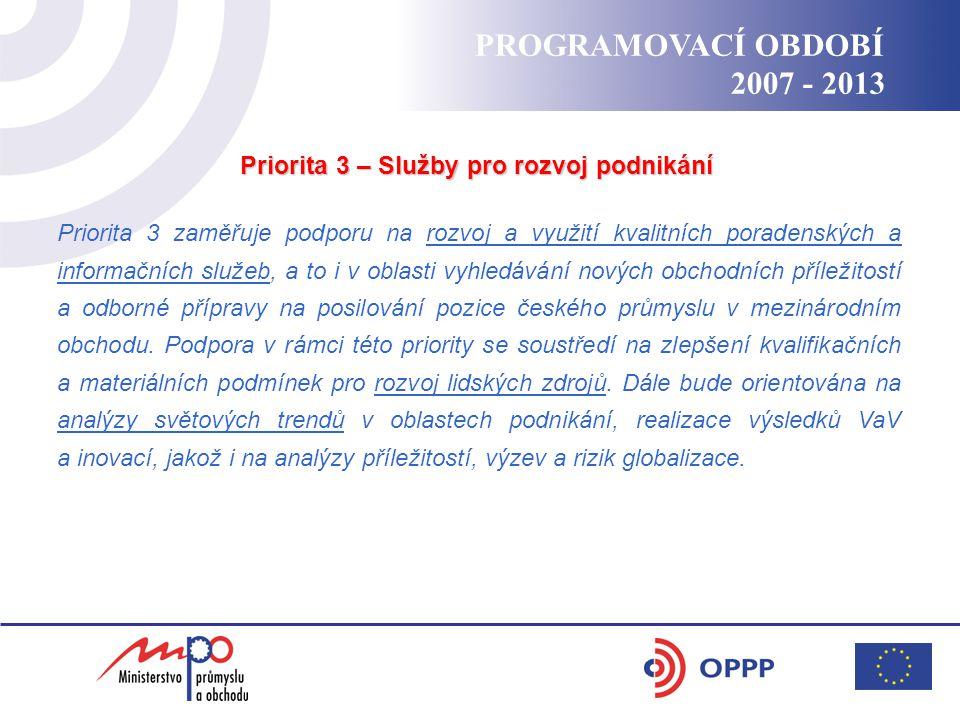 PROGRAMOVACÍ OBDOBÍ 2007 - 2013 Priorita 2 – Prostředí pro podnikání a inovace Priorita 2 sleduje vytváření vhodného prostředí pro rozvoj podnikání a pro inovační procesy.