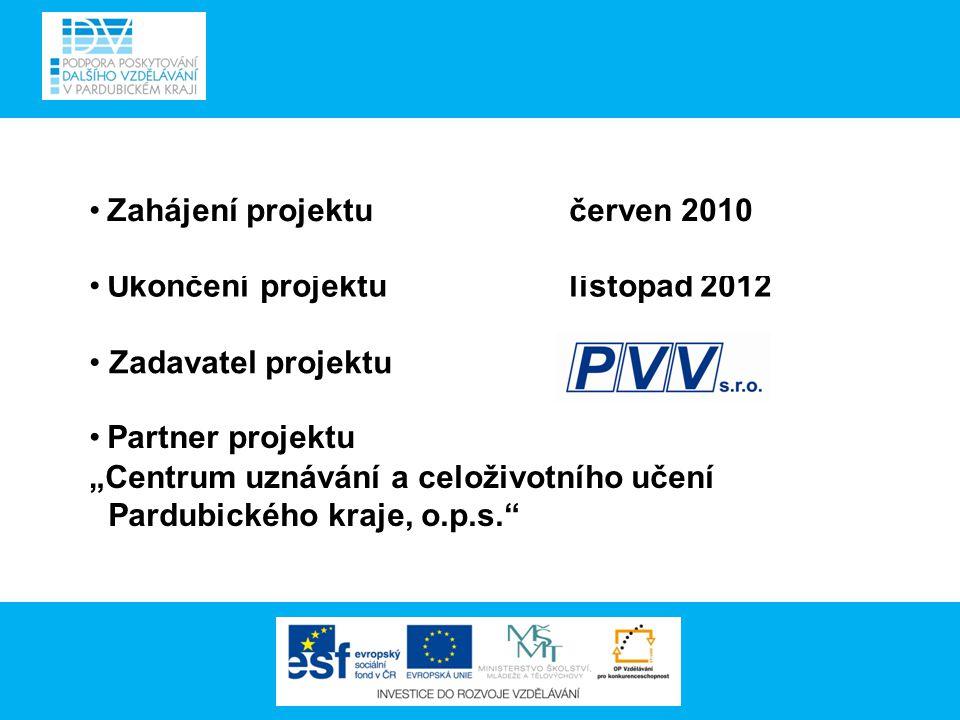 Děkuji za pozornost Ing. Petra Semeráková manažerka projektu