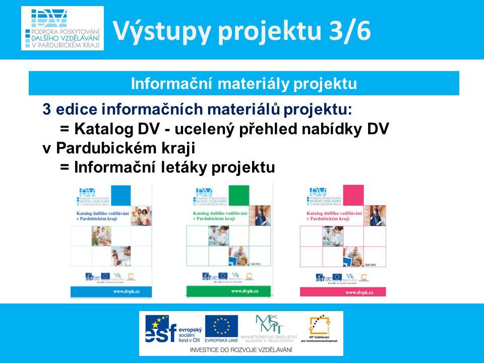 Výstupy projektu 3/6 Informační materiály projektu 3 edice informačních materiálů projektu: = Katalog DV - ucelený přehled nabídky DV v Pardubickém kr