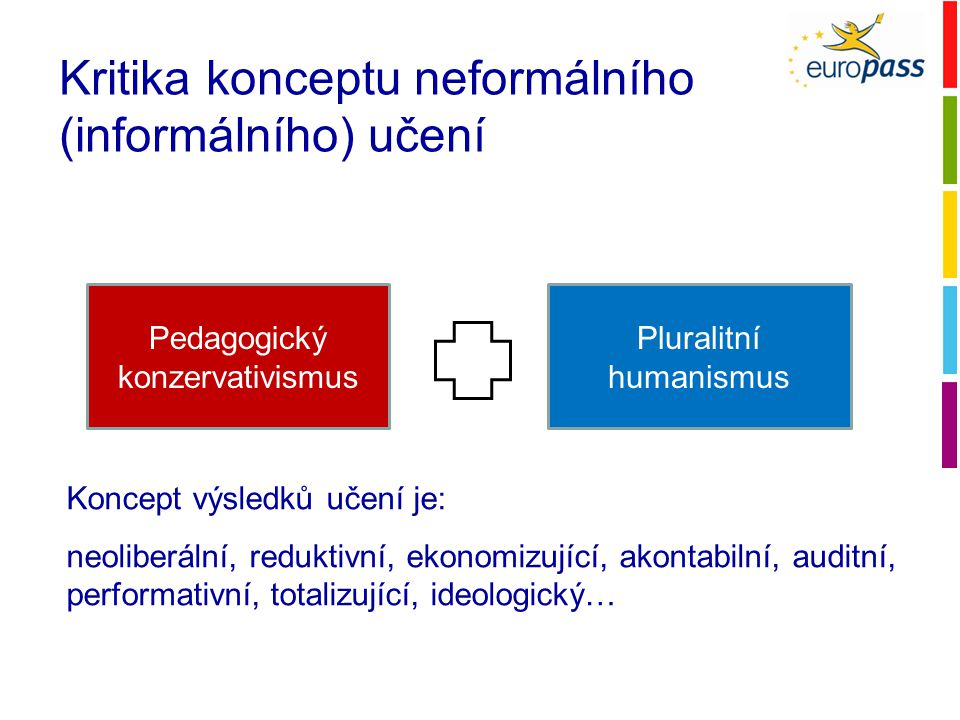 Liessmann, Konrad P.(2008): Teorie nevzdělanosti.