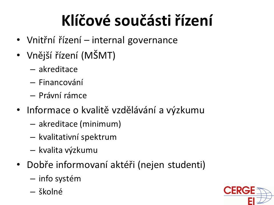Klíčové součásti řízení Vnitřní řízení – internal governance Vnější řízení (MŠMT) – akreditace – Financování – Právní rámce Informace o kvalitě vzdělávání a výzkumu – akreditace (minimum) – kvalitativní spektrum – kvalita výzkumu Dobře informovaní aktéři (nejen studenti) – info systém – školné