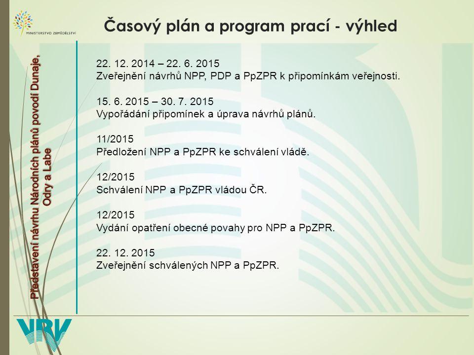Časový plán a program prací - výhled 22. 12. 2014 – 22.