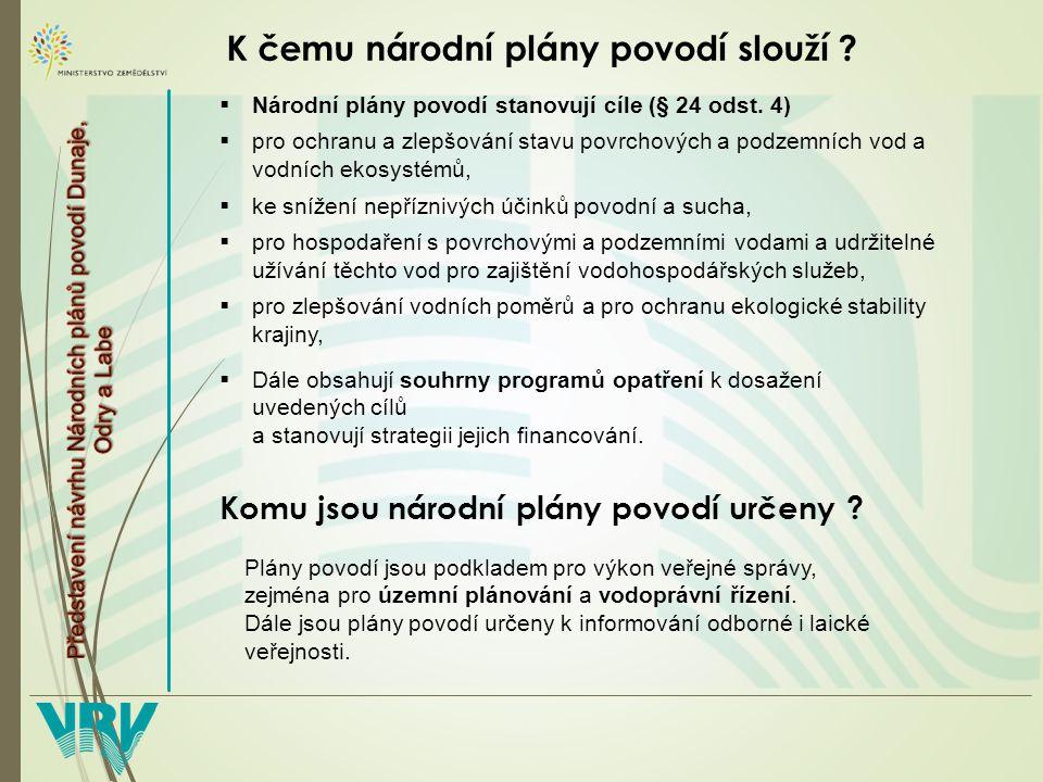 K čemu národní plány povodí slouží .  Národní plány povodí stanovují cíle (§ 24 odst.