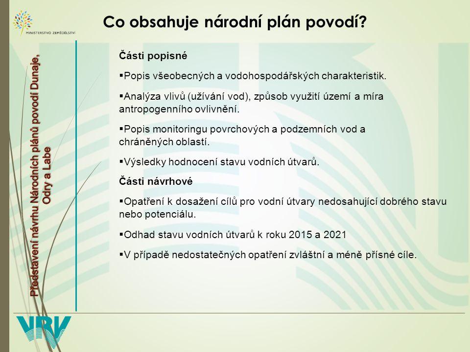 Co obsahuje národní plán povodí.