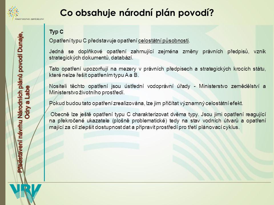 Typ C Co obsahuje národní plán povodí?