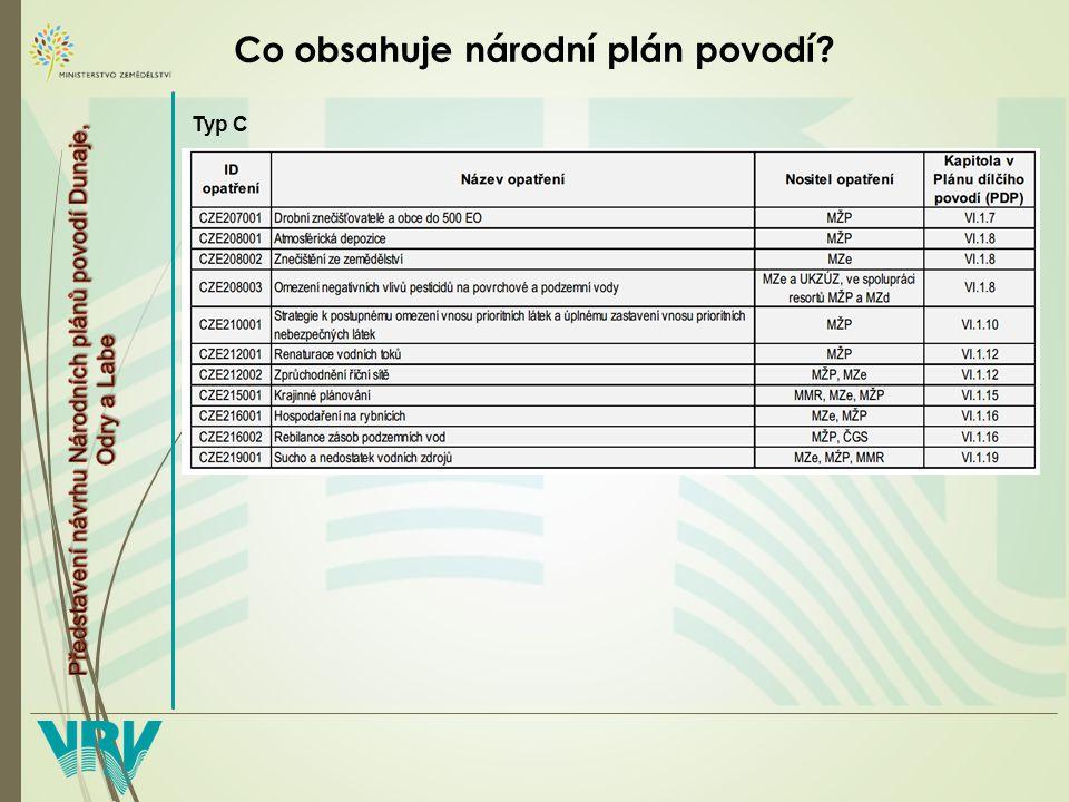 Typ C Co obsahuje národní plán povodí