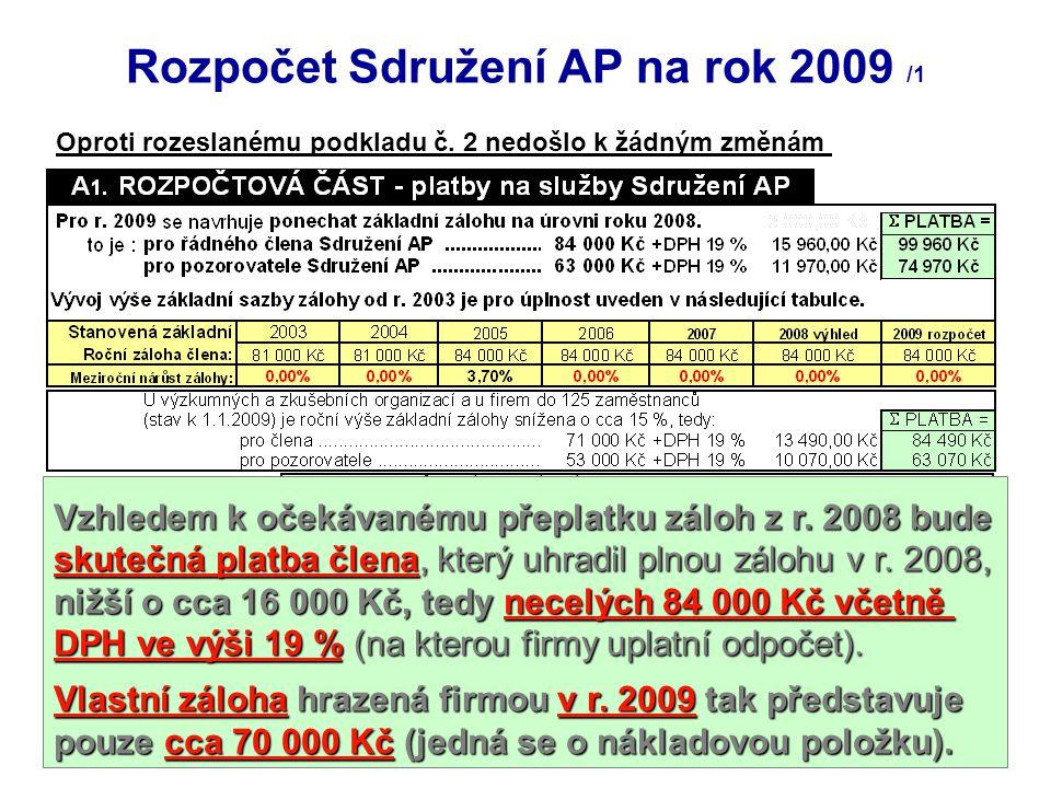 14 Rozpočet Sdružení AP na rok 2009 /1 Vzhledem k očekávanému přeplatku záloh z r.