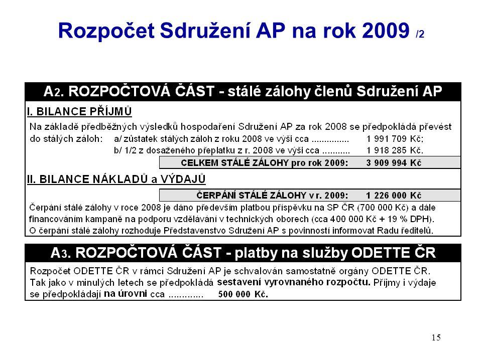 15 Rozpočet Sdružení AP na rok 2009 /2