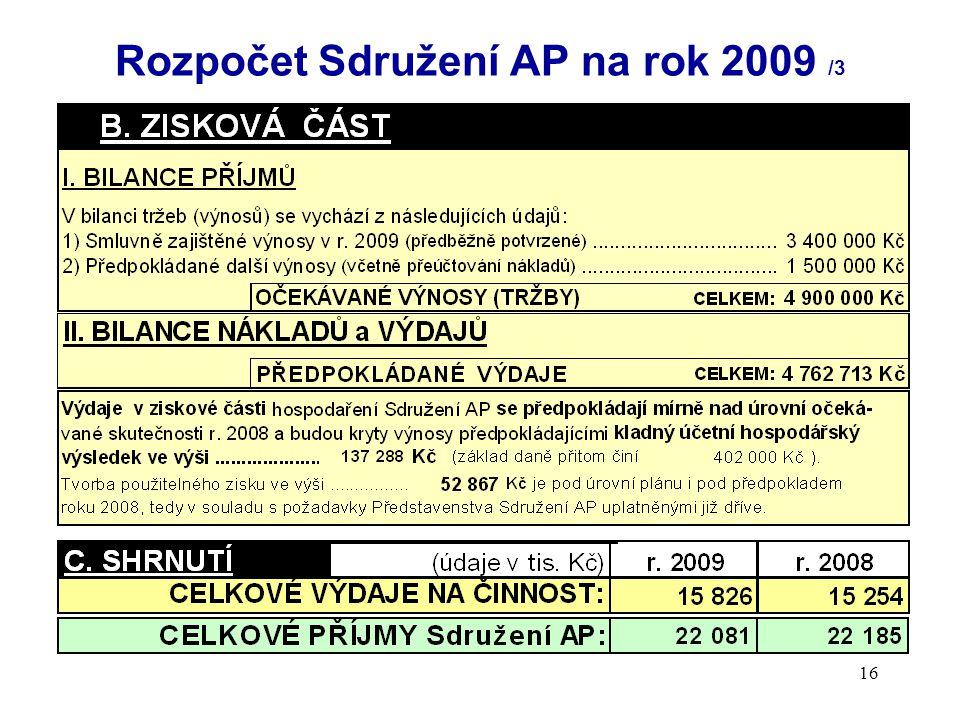 16 Rozpočet Sdružení AP na rok 2009 /3