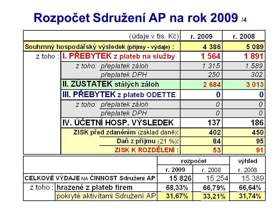 17 Rozpočet Sdružení AP na rok 2009 /4
