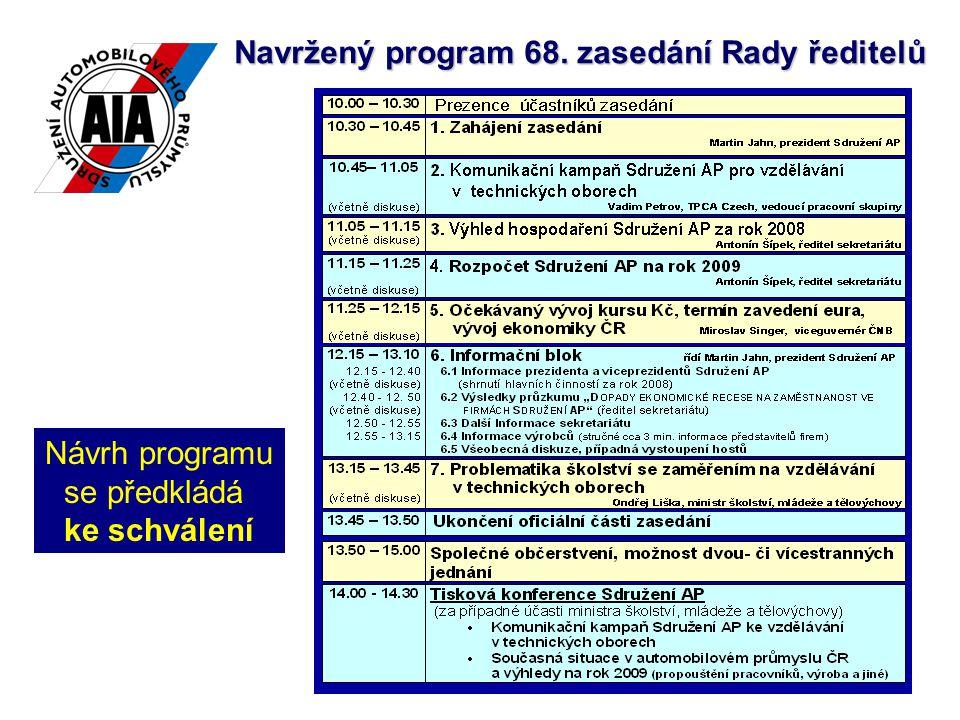 2 Navržený program 68. zasedání Rady ředitelů Navržený program 68.