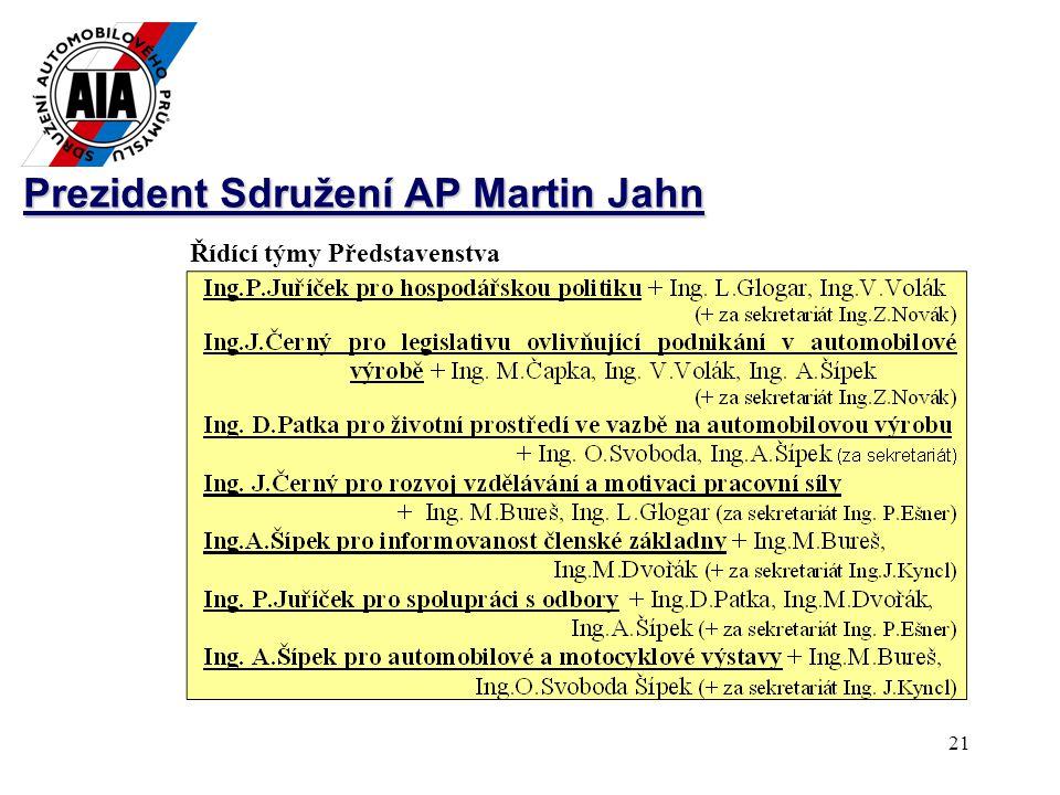 21 Prezident Sdružení AP Martin Jahn Řídící týmy Představenstva