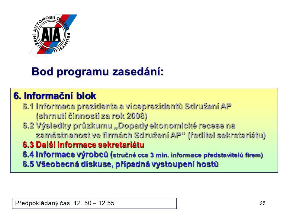 35 Bod programu zasedání: Předpokládaný čas: 12. 50 – 12.55 6.