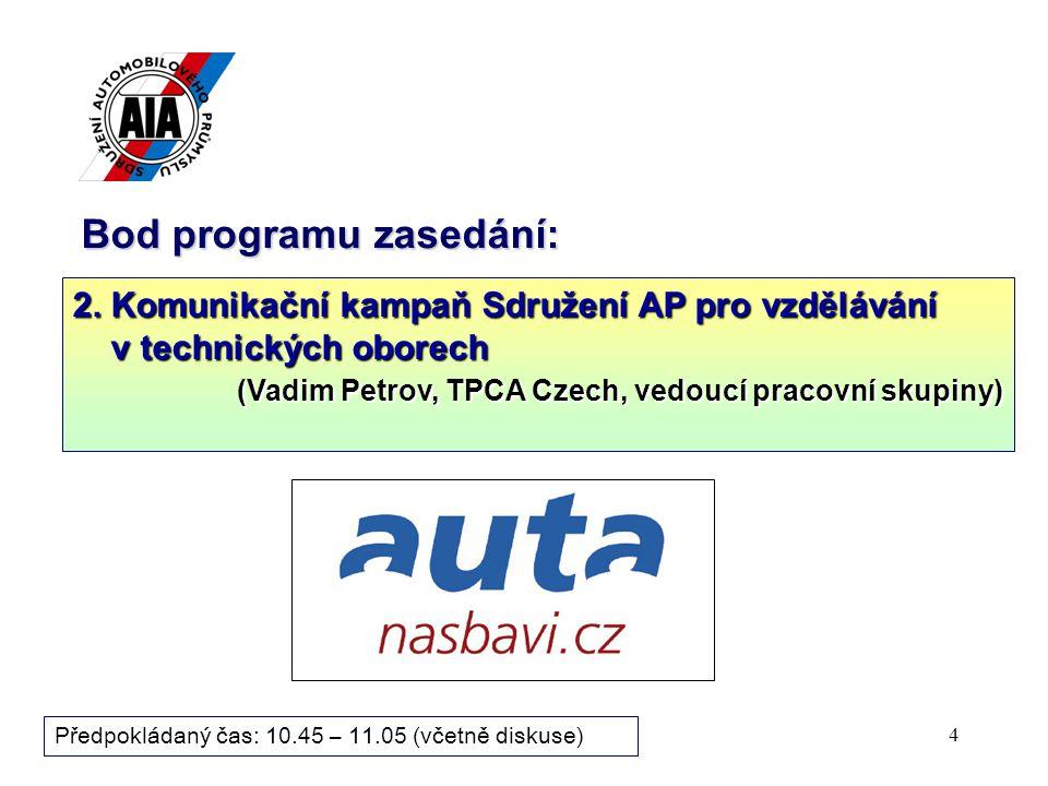 35 Bod programu zasedání: Předpokládaný čas: 12.50 – 12.55 6.