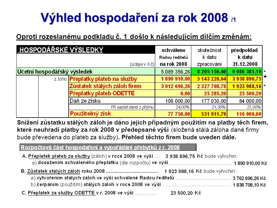 6 Výhled hospodaření za rok 2008 /1 Oproti rozeslanému podkladu č.