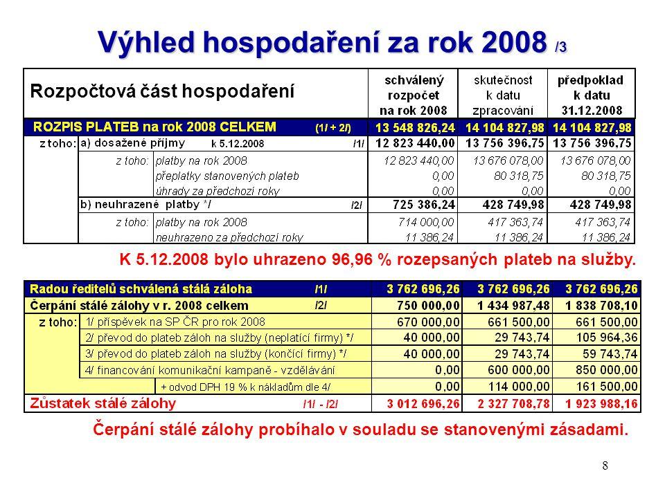 8 Výhled hospodaření za rok 2008 /3 Rozpočtová část hospodaření K 5.12.2008 bylo uhrazeno 96,96 % rozepsaných plateb na služby.