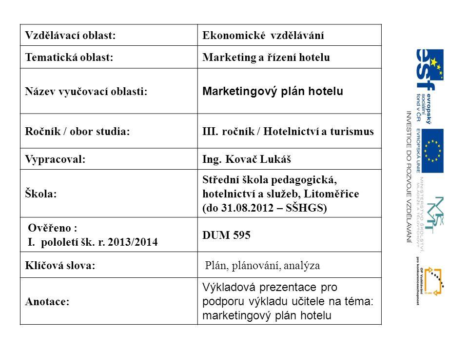 Vzdělávací oblast:Ekonomické vzdělávání Tematická oblast:Marketing a řízení hotelu Název vyučovací oblasti: Marketingový plán hotelu Ročník / obor studia:III.