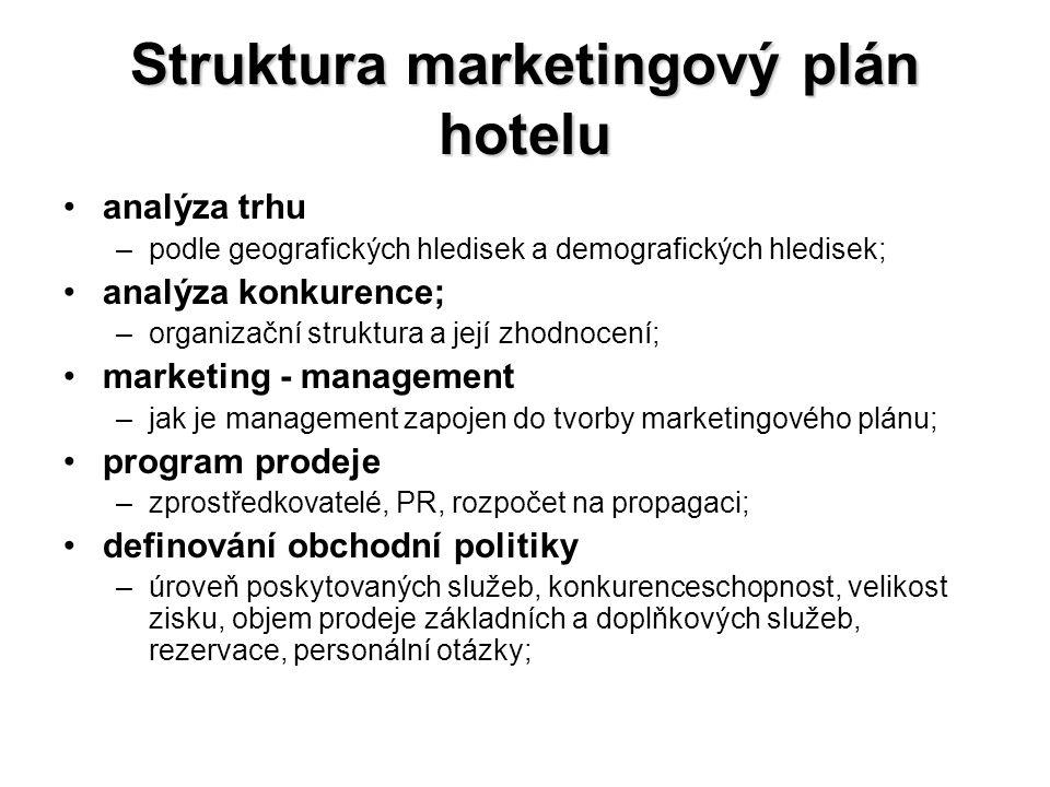 Struktura marketingový plán hotelu analýza trhu –podle geografických hledisek a demografických hledisek; analýza konkurence; –organizační struktura a její zhodnocení; marketing - management –jak je management zapojen do tvorby marketingového plánu; program prodeje –zprostředkovatelé, PR, rozpočet na propagaci; definování obchodní politiky –úroveň poskytovaných služeb, konkurenceschopnost, velikost zisku, objem prodeje základních a doplňkových služeb, rezervace, personální otázky;