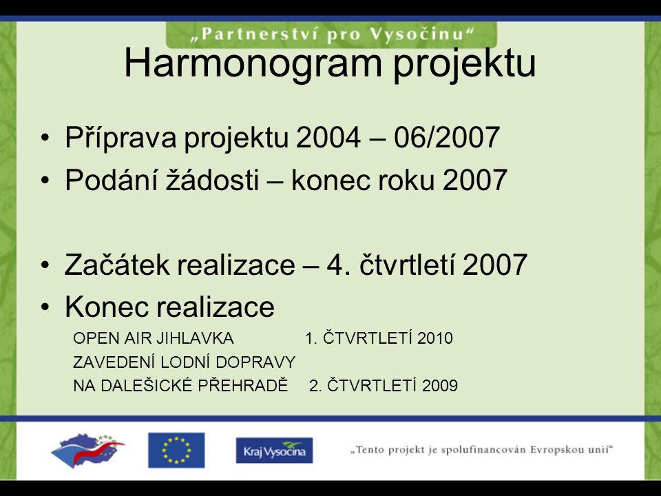 Harmonogram projektu Příprava projektu 2004 – 06/2007 Podání žádosti – konec roku 2007 Začátek realizace – 4. čtvrtletí 2007 Konec realizace OPEN AIR