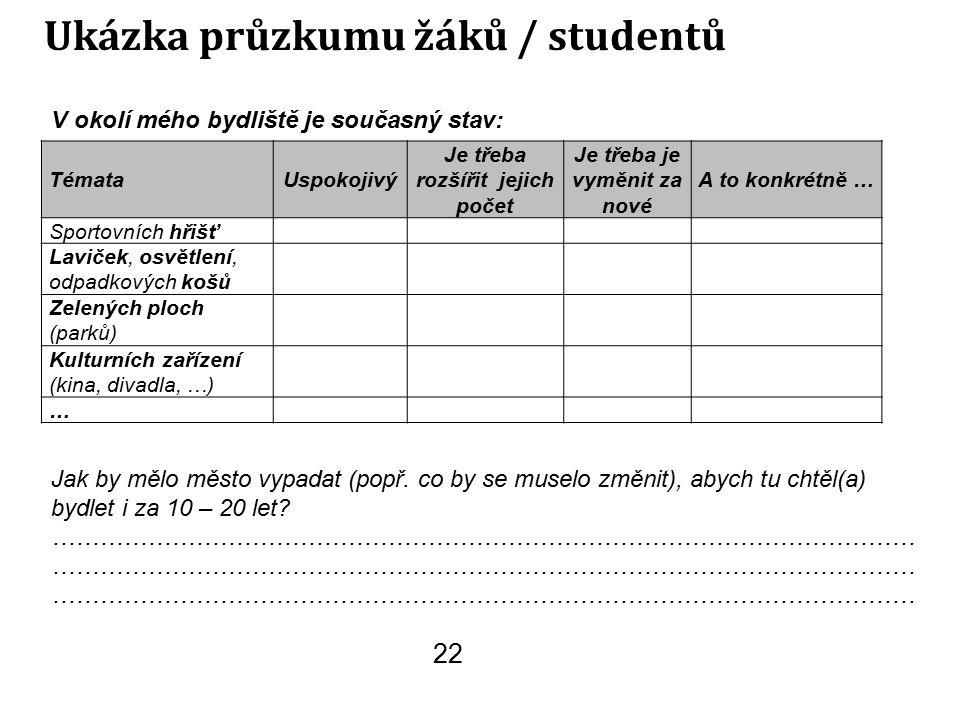 Ukázka průzkumu žáků / studentů TémataUspokojivý Je třeba rozšířit jejich počet Je třeba je vyměnit za nové A to konkrétně … Sportovních hřišť Laviček